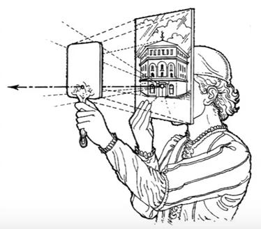 菲利波·布鲁内列斯基的视觉实践示意图.png