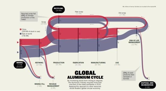 循环经济.jpg