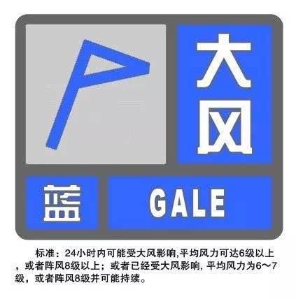 大风蓝色预警再来!上海大部地区将现7-8级偏北大风