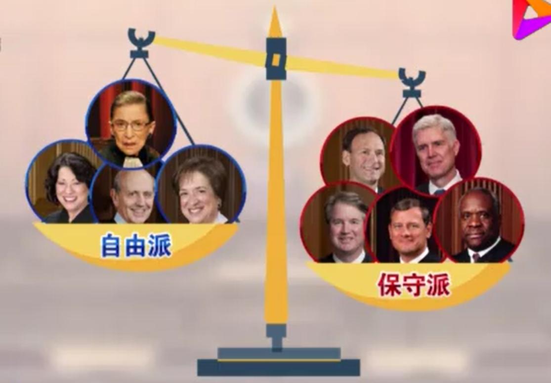9大法官.PNG