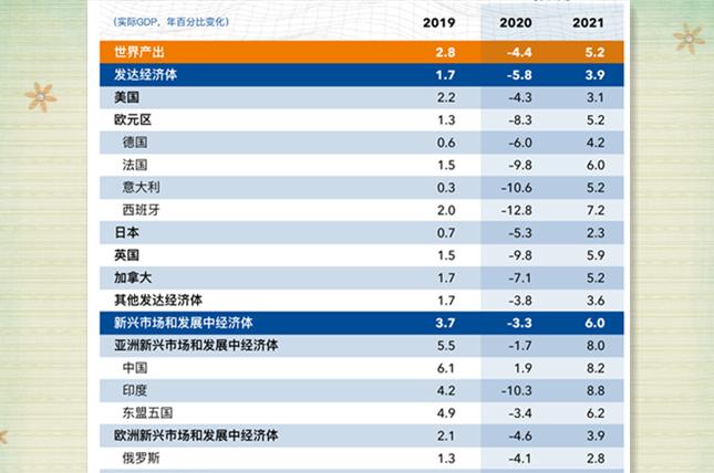中国经济正增长.png