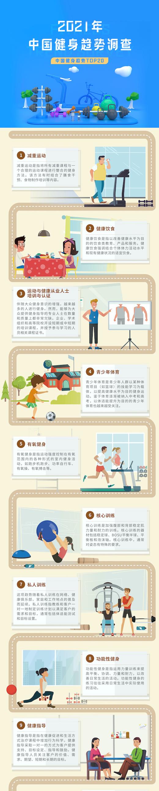 A――中国健身趋一把�W�q著�t光势TOP20_副本2.jpg