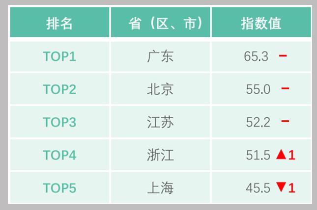 中國數字經濟發展指數.jpg