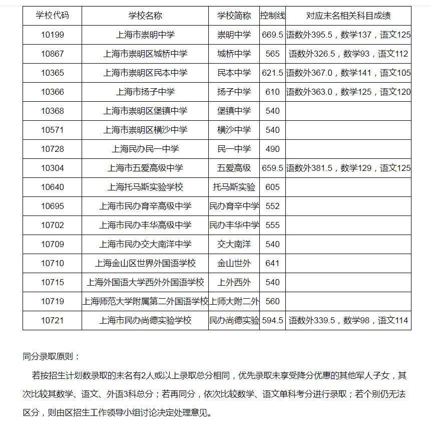 崇明.png
