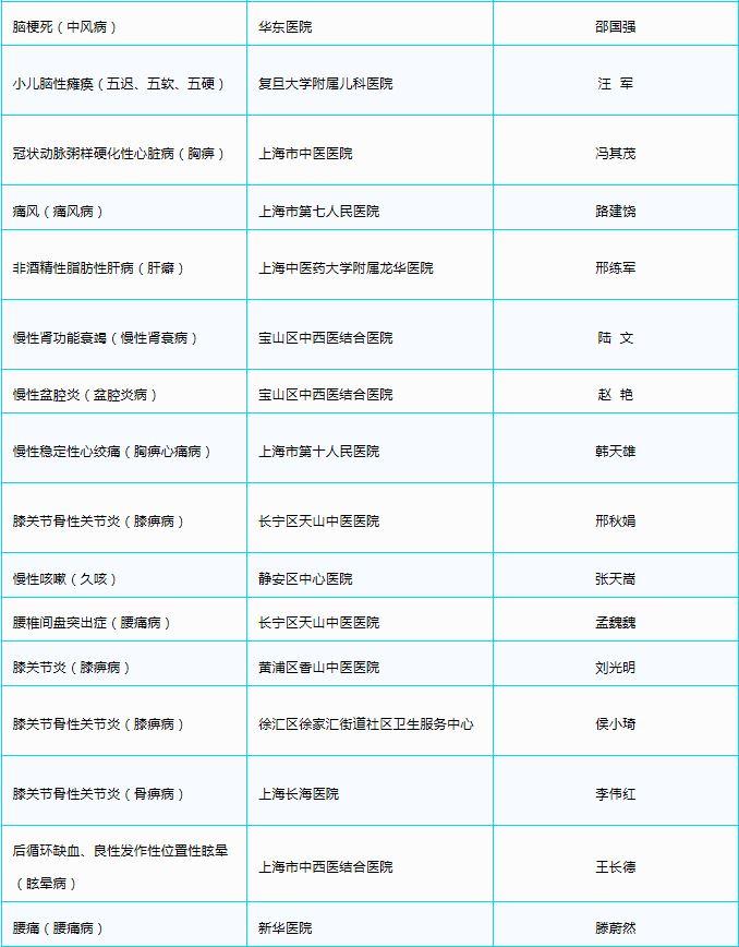 名单2.JPG