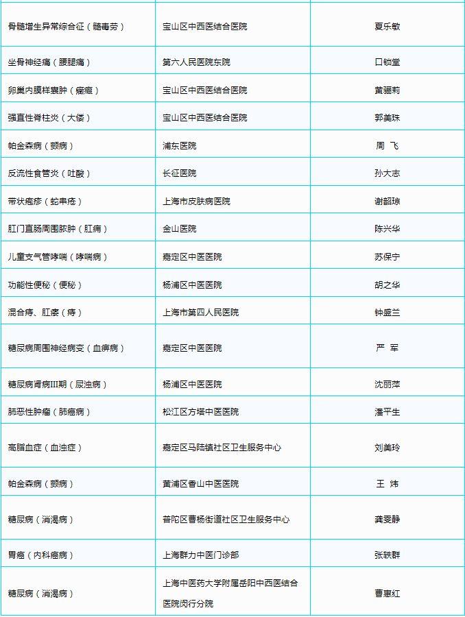 名单3.JPG