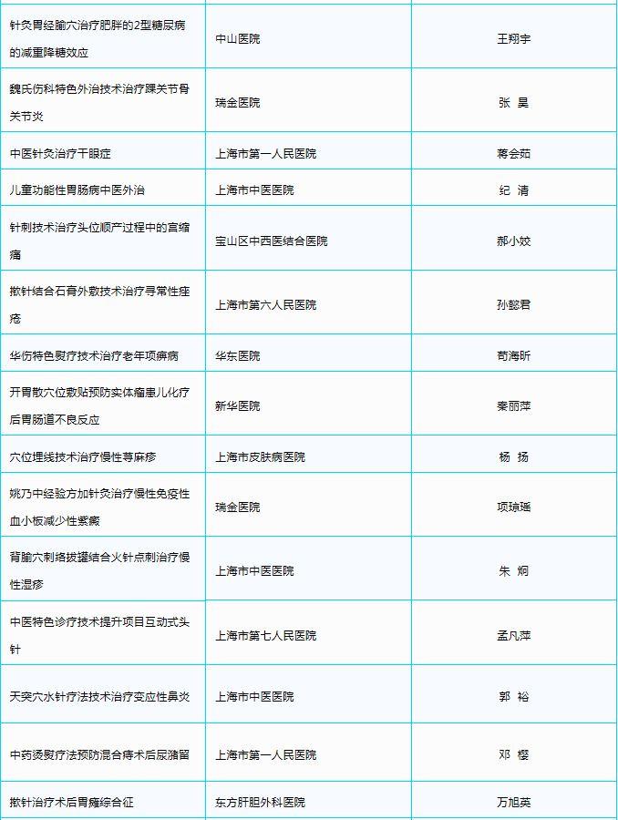 名单5.JPG