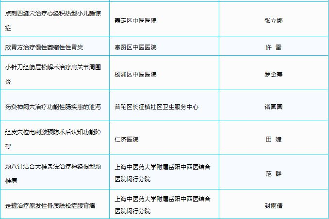 名单7.JPG
