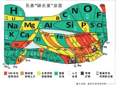 周期表.jpg